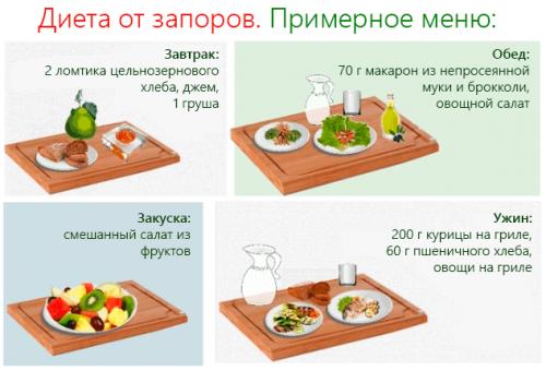 пример перекуса на правильном питании
