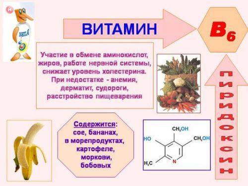Передозировка витамина в6 при беременности