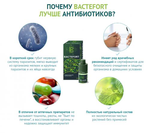 препарат бактефорт от паразитов купить киев