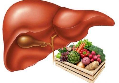 Миниатюра к статье Полезные продукты для восстановления печени