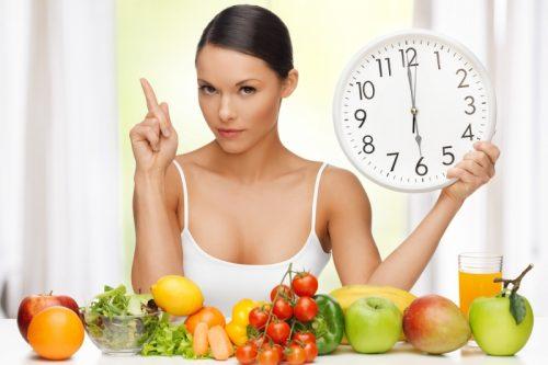 Голодание на воде подготовка вход и выход из диеты результаты