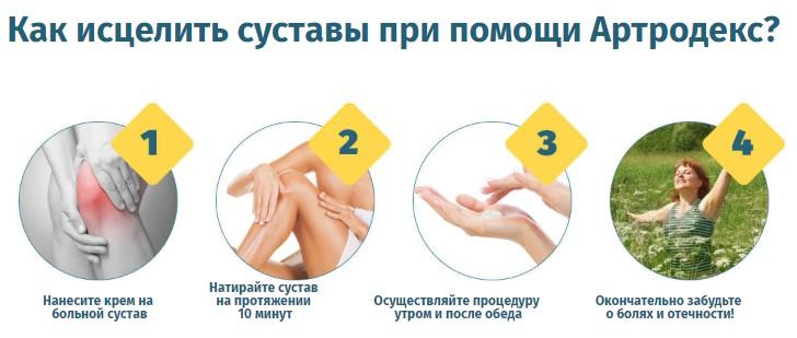 primenenie Artrodex