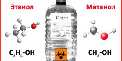 Миниатюра к статье Отравление метиловым спиртом — диагностика, стадии, методы лечения